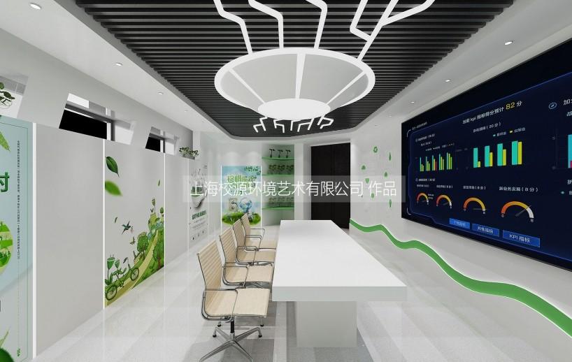 上海农工商旺都物业管理有限公司  物业信息控制中心设计